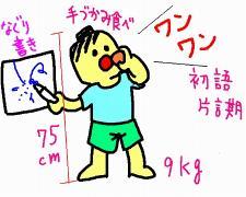youjizenki1saiji.jpg