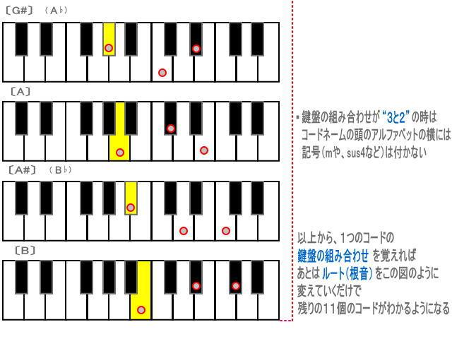 keyallC3.jpg