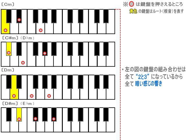 keyallCm1.jpg