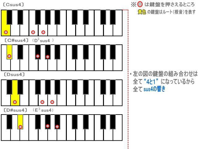 keyallCsus41.jpg