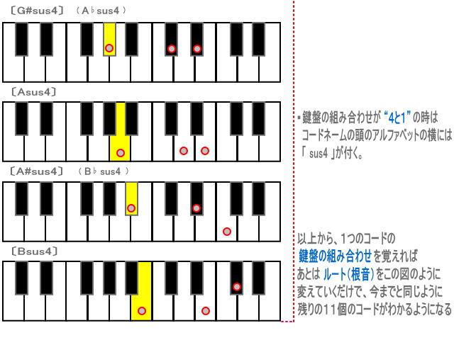 keyallCsus43.jpg