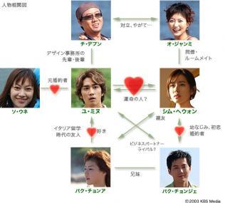 cast_chart.jpg