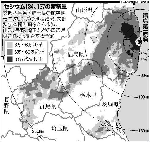 セシウム汚染群馬201108-09