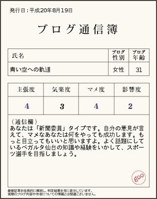 aoi122