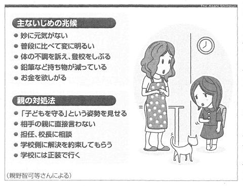 110918 朝日新聞