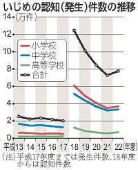 120207 産経グラフ