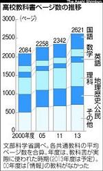 120327 朝日図表