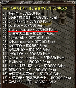 2.05P戦成績 09.02.05[02]