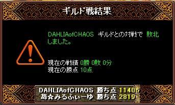 H21.02.22Gv結果 09.02.22[04]