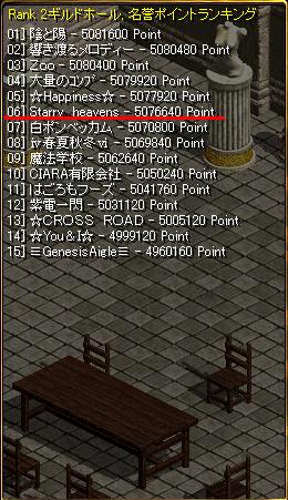 H21.03.05P戦ランキング 09.03.05[04](1)