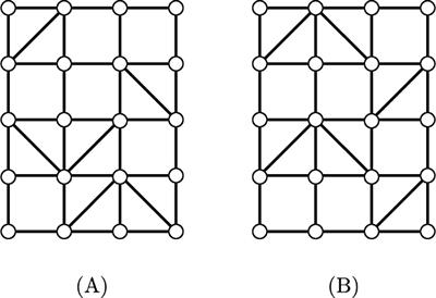 (A)と(B)はどちらがゆがむでしょうか