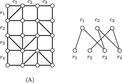 (A)の2部グラフ