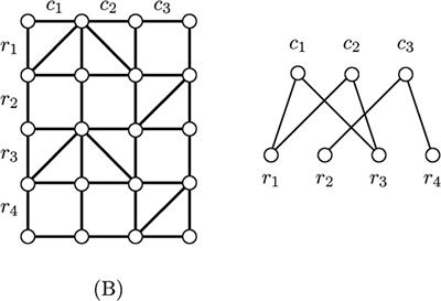 (B)の2部グラフ