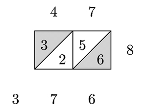 ネイピアの棒の計算例