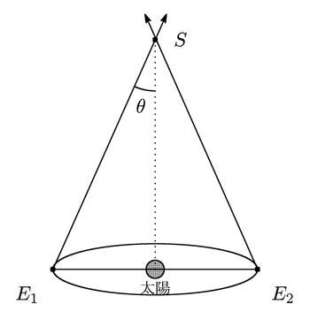 パーセクの概念図