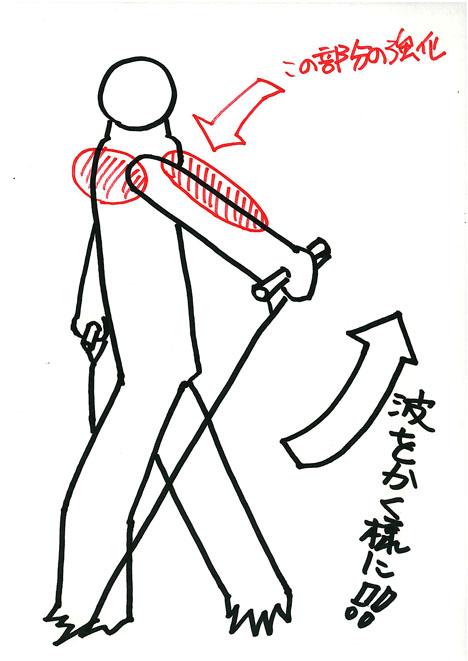 上腕三頭筋を鍛える方法