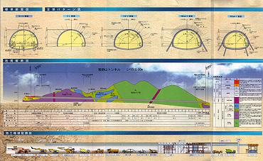 トンネルの断面や地質縦断図