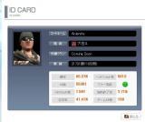 SF ID