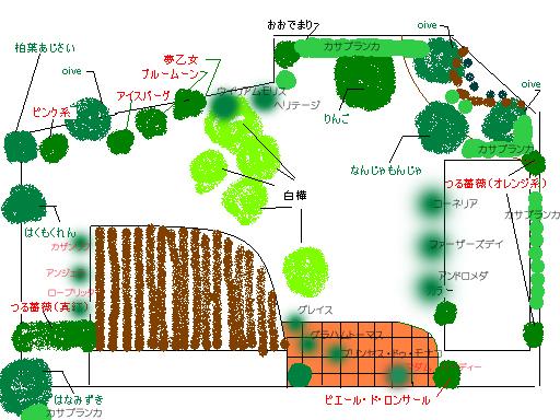 庭の見取り図