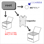 nagaoka14.png