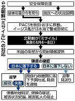 kitanomisairu