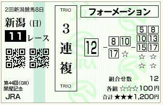 関屋記念3
