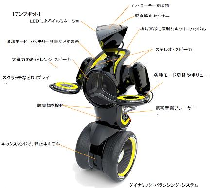 ロボアンプ