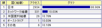 access02_c.jpg