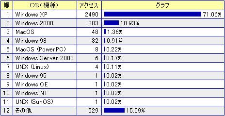 access02_os.jpg