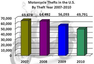 USA-Thefts-2007-2010.jpg