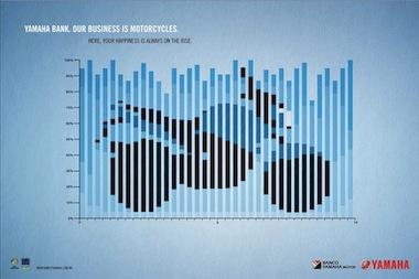 Yamaha-Bank-Fazer-Chart-Brazil.jpg