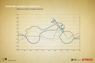 Yamaha-Bank-XVS-Chart-Brazil.jpg