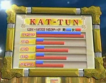 20071211BestArtist2007_KAT-TUN.jpg