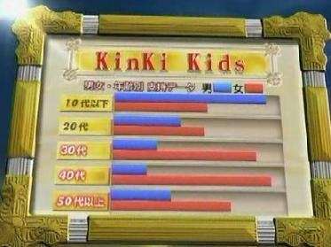 20071211BestArtist2007_KinkiKids.jpg