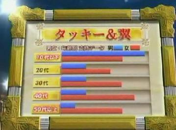 20071211BestArtist2007_TAKKITSUBASA.jpg