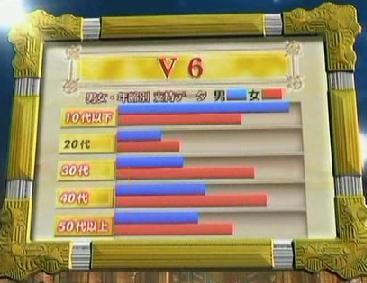 20071211BestArtist2007_V6.jpg