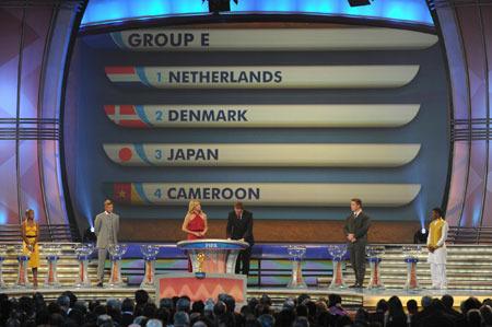 FIFAワールドカップ 組み合わせ抽選