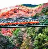 鉄橋imgres