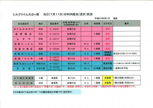 shukuhaku_convert_20090601173345.jpg