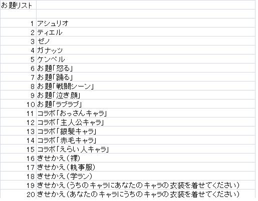 ビンゴ1(リスト)