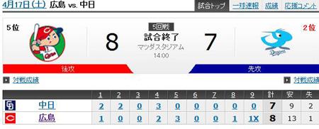 前田8-7