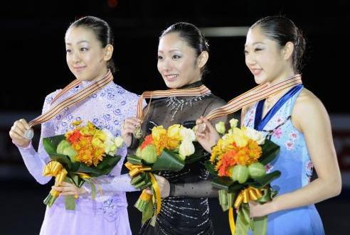 四大陸選手権表彰