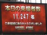 天気が良かったせいか、1万1千人を超える観客。それでも神戸ウイング収容人数の1/3だが…。