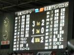前半は点の取り合いだったが後半は川崎が安定した攻守で支配し快勝。