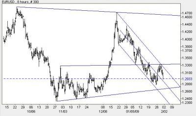 EUR0130-
