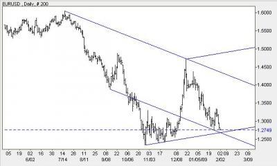 EUR0202-