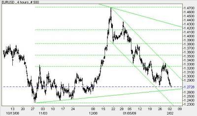 EUR0202.jpg
