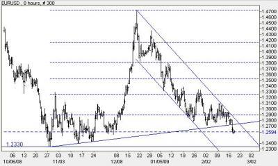 EUR0218.jpg