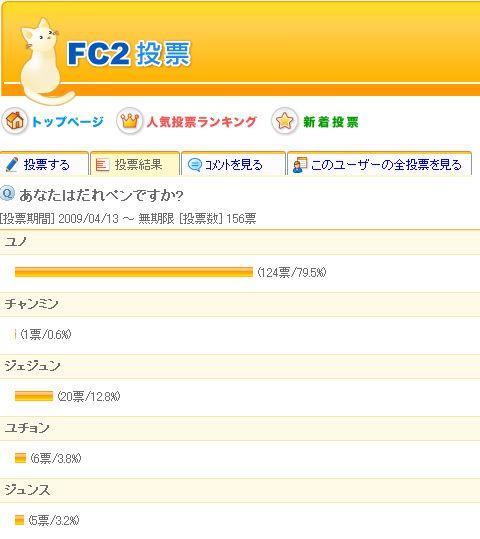 fc2投票