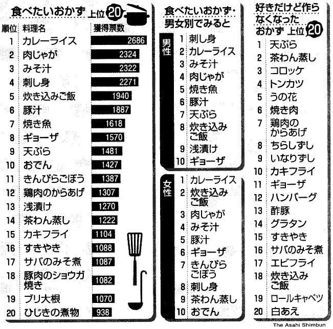 asahiokazu.jpg